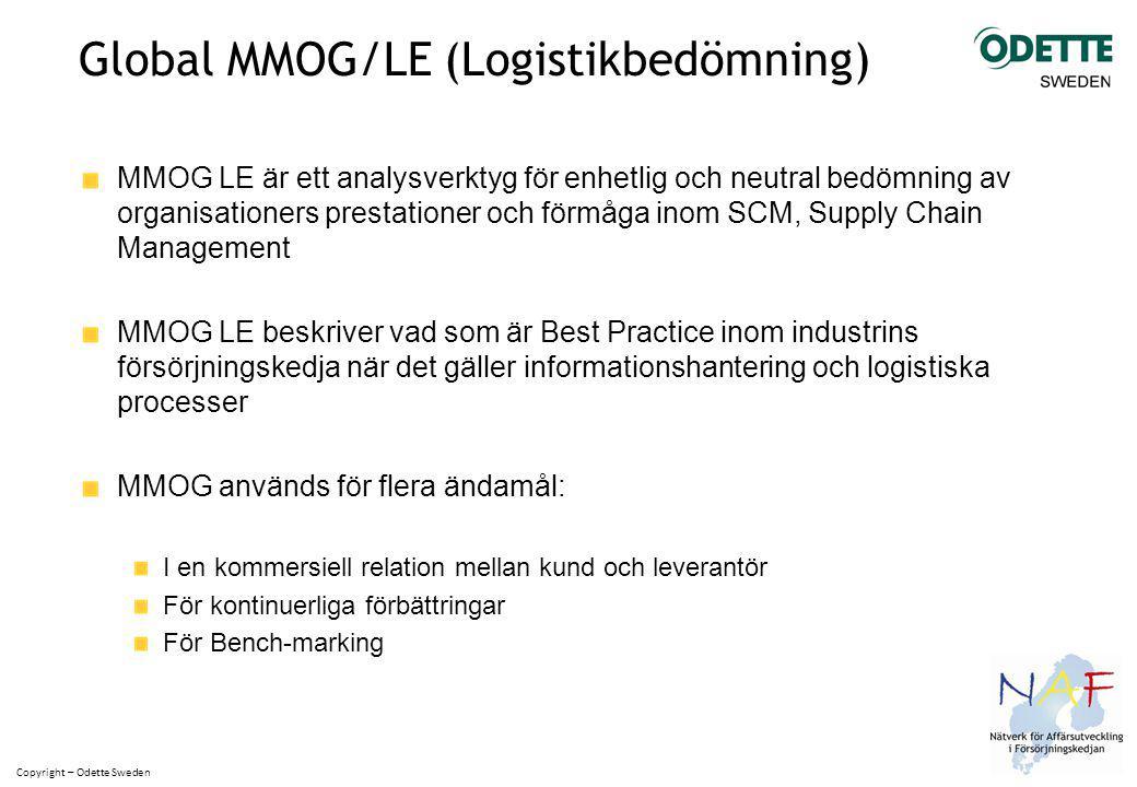 Copyright – Odette Sweden MMOG LE är ett analysverktyg för enhetlig och neutral bedömning av organisationers prestationer och förmåga inom SCM, Supply Chain Management MMOG LE beskriver vad som är Best Practice inom industrins försörjningskedja när det gäller informationshantering och logistiska processer MMOG används för flera ändamål: I en kommersiell relation mellan kund och leverantör För kontinuerliga förbättringar För Bench-marking Global MMOG/LE (Logistikbedömning)