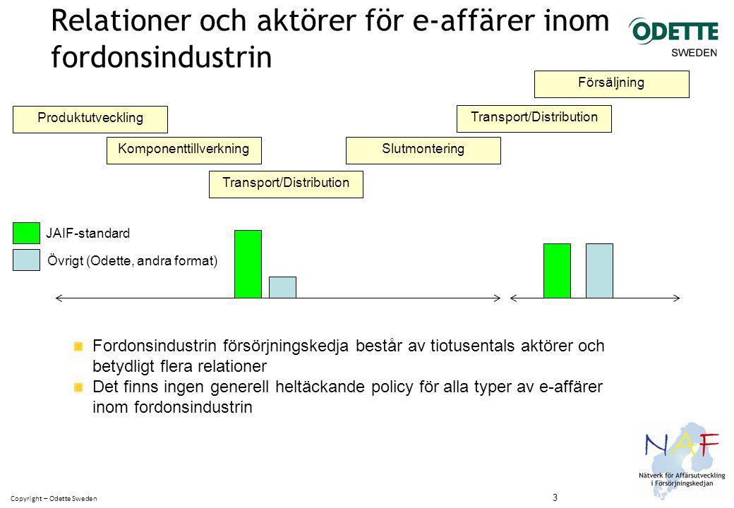 Copyright – Odette Sweden Relationer och aktörer för e-affärer inom fordonsindustrin 3 Komponenttillverkning Transport/Distribution Slutmontering Transport/Distribution Produktutveckling Försäljning Fordonsindustrin försörjningskedja består av tiotusentals aktörer och betydligt flera relationer Det finns ingen generell heltäckande policy för alla typer av e-affärer inom fordonsindustrin JAIF-standard Övrigt (Odette, andra format)