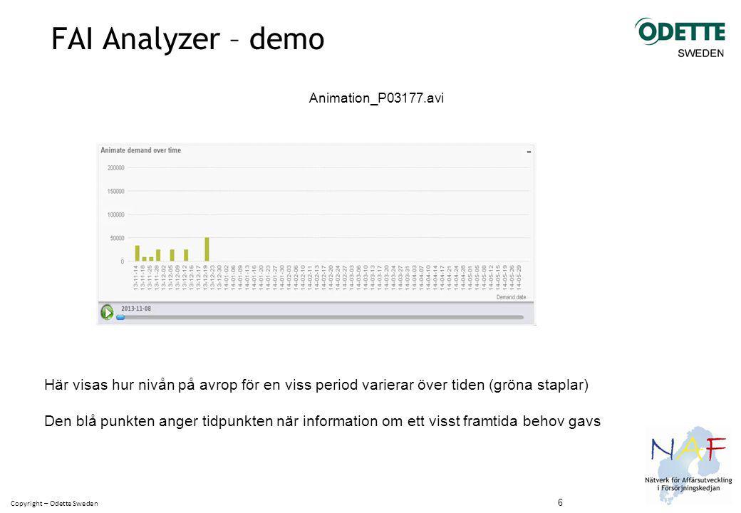 Copyright – Odette Sweden FAI Analyzer – demo 6 Animation_P03177.avi Här visas hur nivån på avrop för en viss period varierar över tiden (gröna staplar) Den blå punkten anger tidpunkten när information om ett visst framtida behov gavs