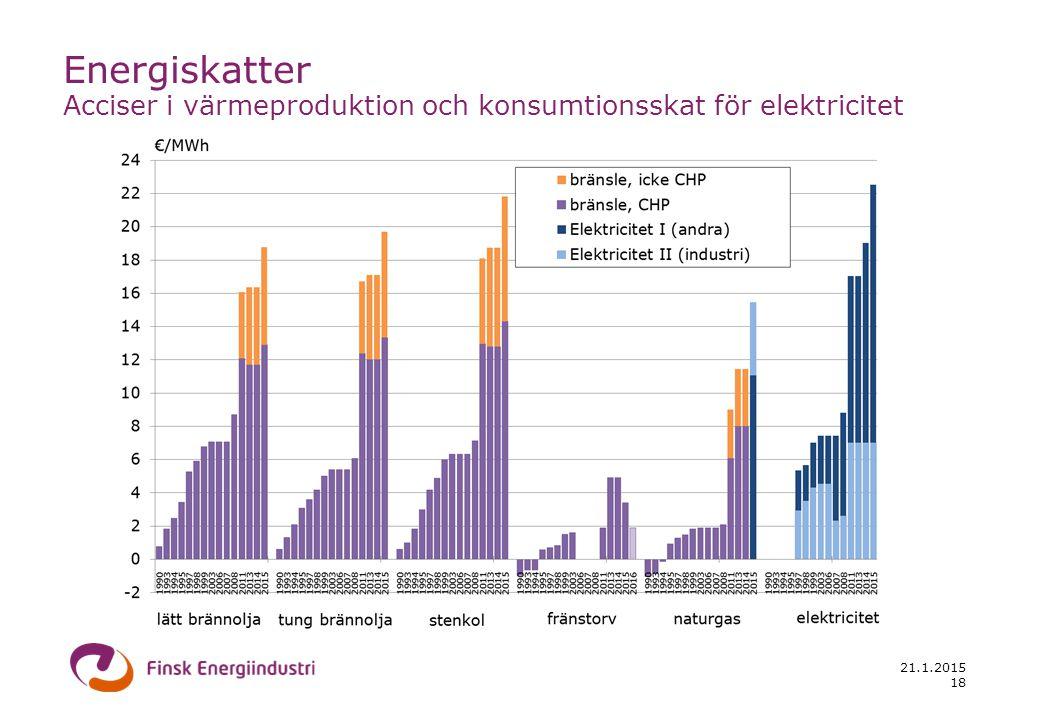 21.1.2015 18 Energiskatter Acciser i värmeproduktion och konsumtionsskat för elektricitet