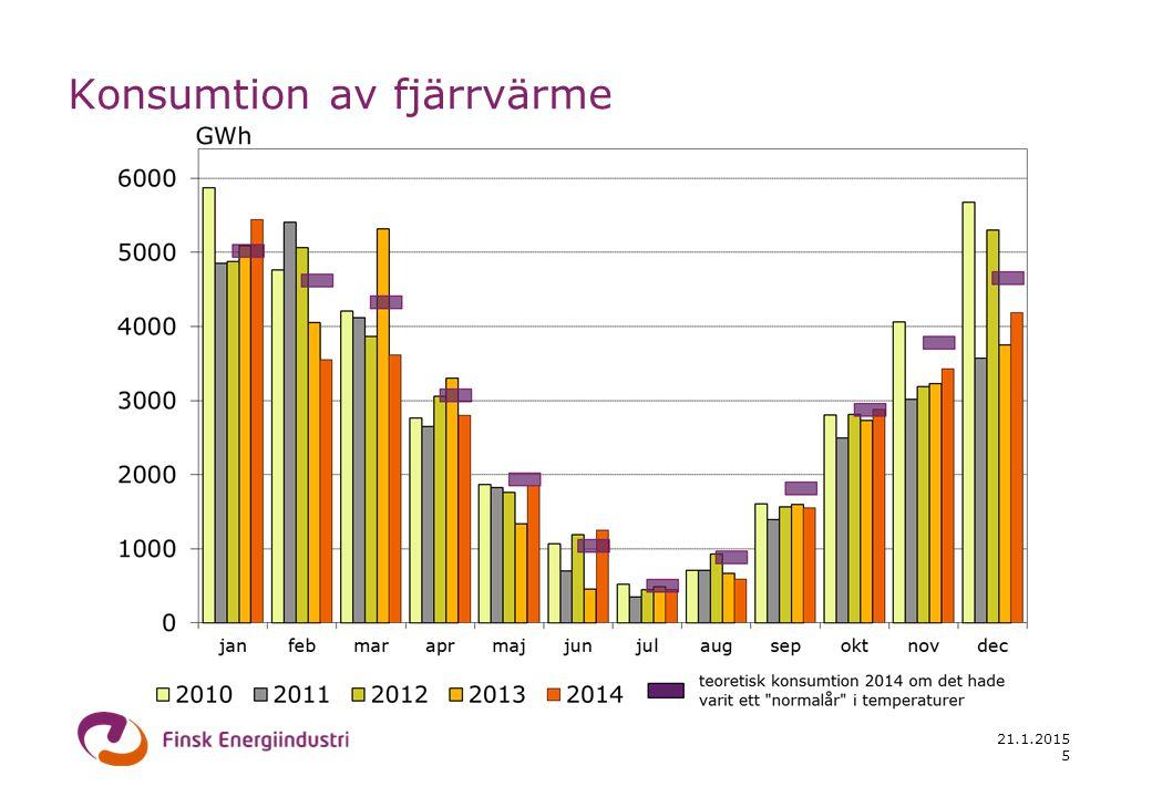 21.1.2015 16 Fjärrvärmes realpris korrigerad med levnadskostnadsindex, 1.1.1981 = 100 Andel av skatter (moms, acciser) 28,0% (2014)