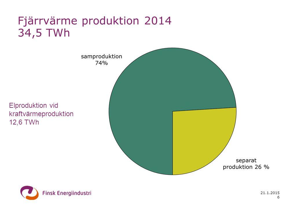 21.1.2015 6 Fjärrvärme produktion 2014 34,5 TWh Elproduktion vid kraftvärmeproduktion 12,6 TWh