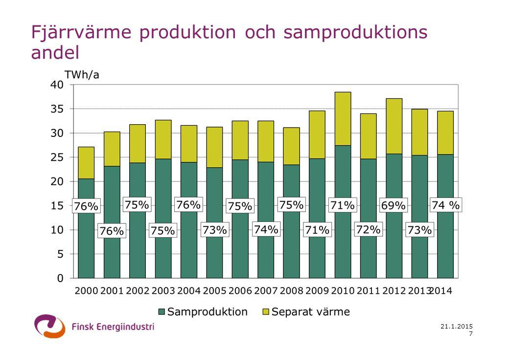 21.1.2015 7 Fjärrvärme produktion och samproduktions andel