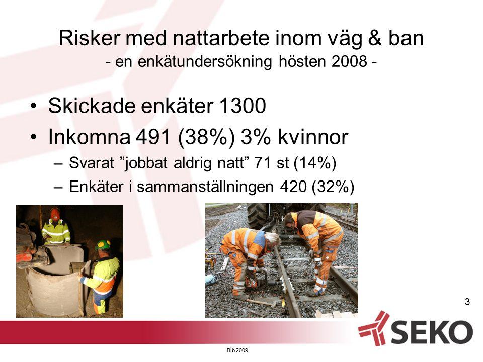"""Bib 2009 3 Risker med nattarbete inom väg & ban - en enkätundersökning hösten 2008 - Skickade enkäter 1300 Inkomna 491 (38%) 3% kvinnor –Svarat """"jobba"""