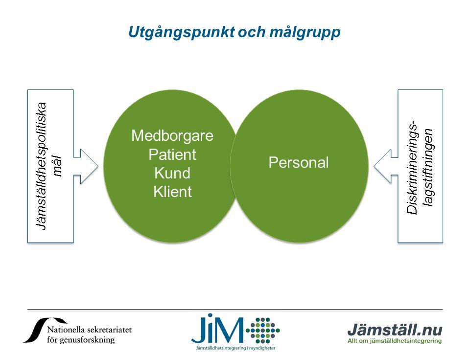 Utgångspunkt och målgrupp Medborgare Patient Kund Klient Personal Jämställdhetspolitiska mål Diskriminerings- lagstiftningen