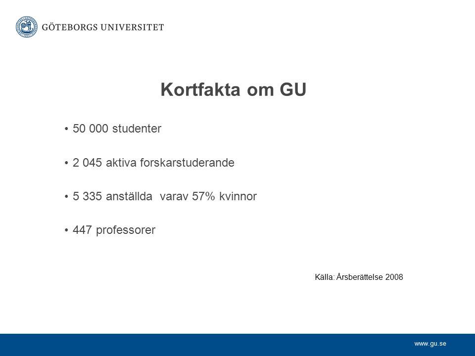 www.gu.se Kortfakta om GU 50 000 studenter 2 045 aktiva forskarstuderande 5 335 anställda varav 57% kvinnor 447 professorer Källa: Årsberättelse 2008