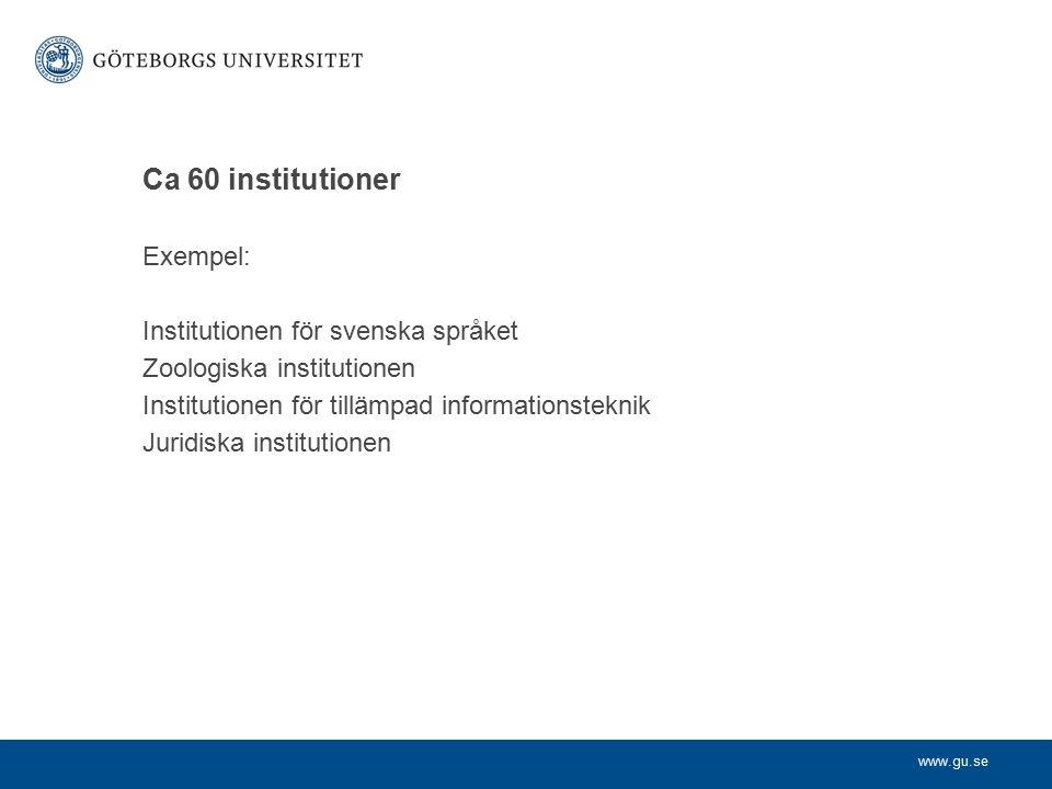 www.gu.se Ca 60 institutioner Exempel: Institutionen för svenska språket Zoologiska institutionen Institutionen för tillämpad informationsteknik Jurid