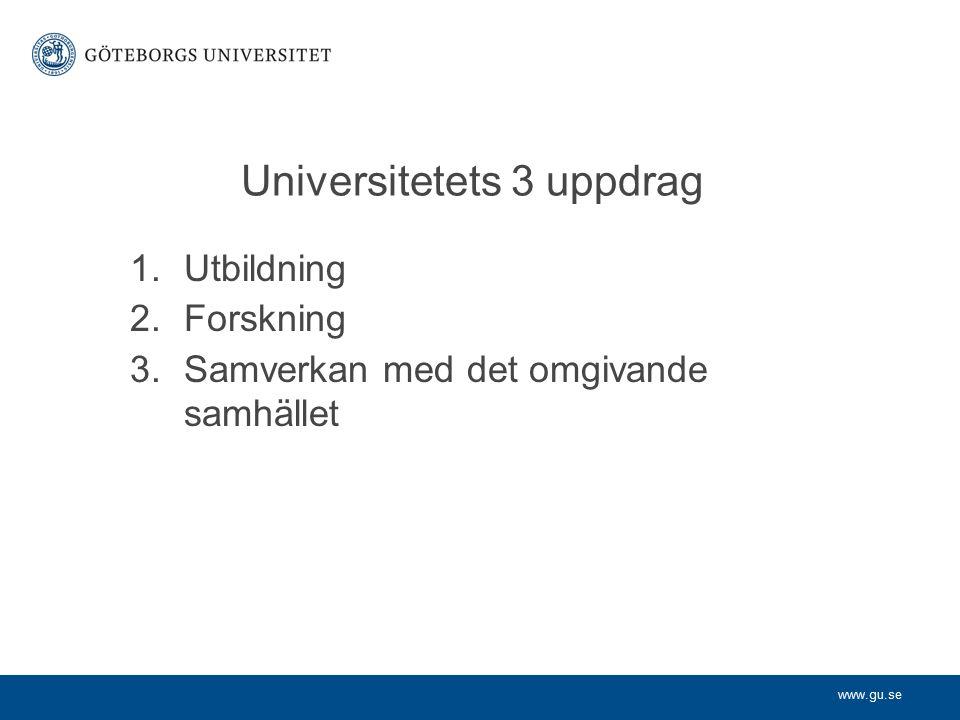 www.gu.se Universitetets 3 uppdrag 1.Utbildning 2.Forskning 3.Samverkan med det omgivande samhället