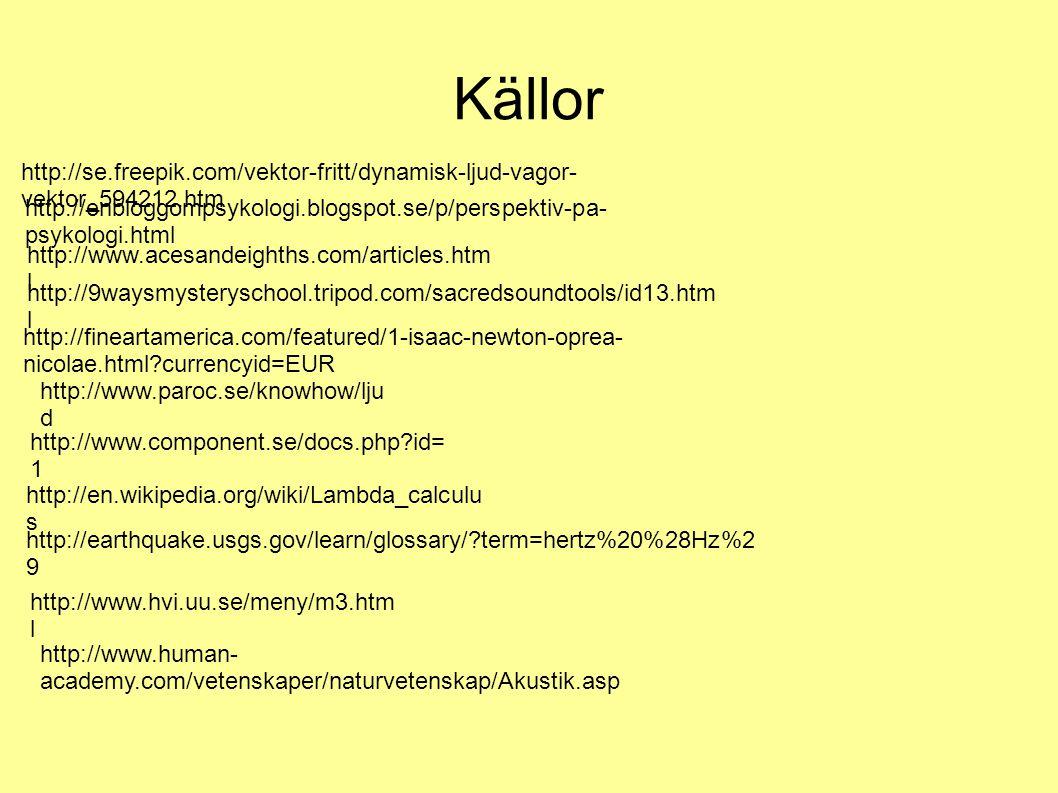 http://enbloggompsykologi.blogspot.se/p/perspektiv-pa- psykologi.html http://se.freepik.com/vektor-fritt/dynamisk-ljud-vagor- vektor_594212.htm Källor
