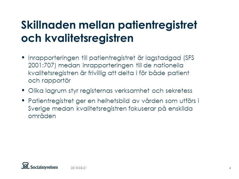 Att visa fotnot, datum, sidnummer Klicka på fliken Infoga och klicka på ikonen sidhuvud/sidfot Klistra in text: Klistra in texten, klicka på ikonen (Ctrl), välj Behåll endast text Punktlista nivå 1: Century Gothic, normal 19pt Nivå 2: Century Gothic normal 19pt Rubrik: Century Gothic, bold 33pt Skillnaden mellan patientregistret och kvalitetsregistren 2015-03-214 Inrapporteringen till patientregistret är lagstadgad (SFS 2001:707) medan inrapporteringen till de nationella kvalitetsregistren är frivillig att delta i för både patient och rapportör Olika lagrum styr registernas verksamhet och sekretess Patientregistret ger en helhetsbild av vården som utförs i Sverige medan kvalitetsregistren fokuserar på enskilda områden