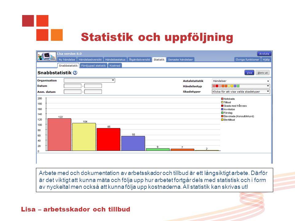 Statistik och uppföljning Lisa – arbetsskador och tillbud Arbete med och dokumentation av arbetsskador och tillbud är ett långsiktigt arbete.
