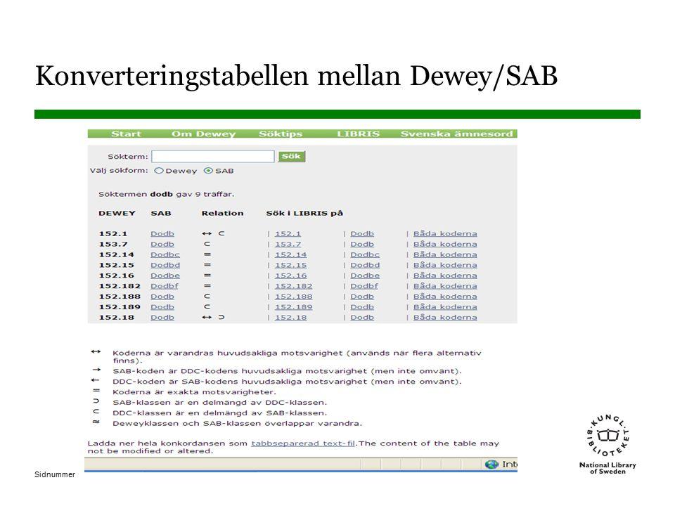 Sidnummer Konverteringstabellen mellan Dewey/SAB