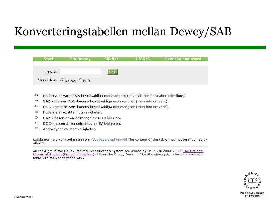 Sidnummer LIBRIS Det går att söka på Deweykod i LIBRIS men det går inte att bläddra på koder Utökad sökning, välj Klassifikation, välj Dewey