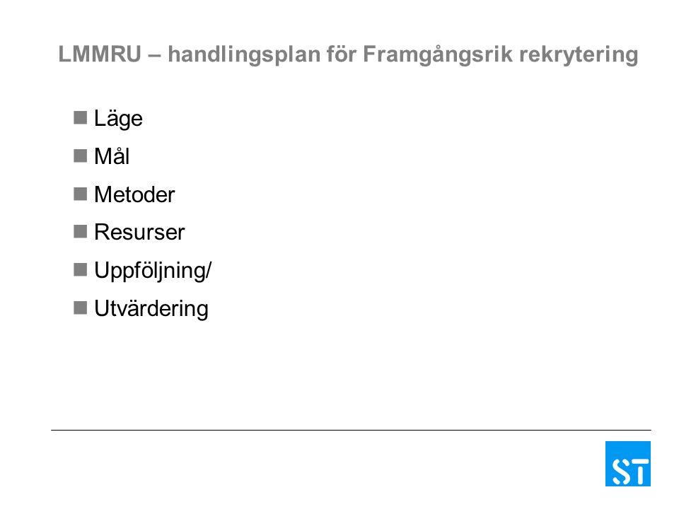 LMMRU – handlingsplan för Framgångsrik rekrytering Läge Mål Metoder Resurser Uppföljning/ Utvärdering