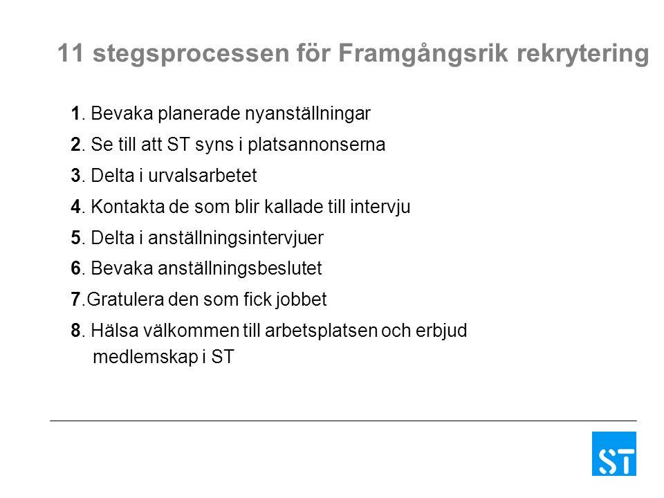 11 stegsprocessen för Framgångsrik rekrytering 1. Bevaka planerade nyanställningar 2.