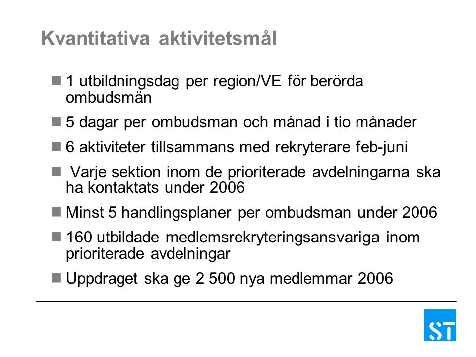 Kvantitativa aktivitetsmål 1 utbildningsdag per region/VE för berörda ombudsmän 5 dagar per ombudsman och månad i tio månader 6 aktiviteter tillsammans med rekryterare feb-juni Varje sektion inom de prioriterade avdelningarna ska ha kontaktats under 2006 Minst 5 handlingsplaner per ombudsman under 2006 160 utbildade medlemsrekryteringsansvariga inom prioriterade avdelningar Uppdraget ska ge 2 500 nya medlemmar 2006