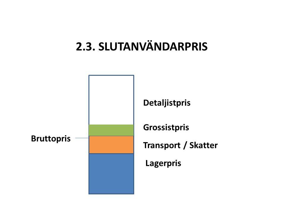 2.3. SLUTANVÄNDARPRIS Detaljistpris Grossistpris Lagerpris Transport / Skatter Bruttopris