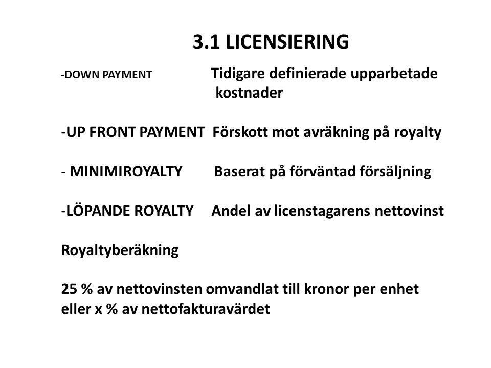 3.1 LICENSIERING -DOWN PAYMENT Tidigare definierade upparbetade kostnader -UP FRONT PAYMENT Förskott mot avräkning på royalty - MINIMIROYALTY Baserat