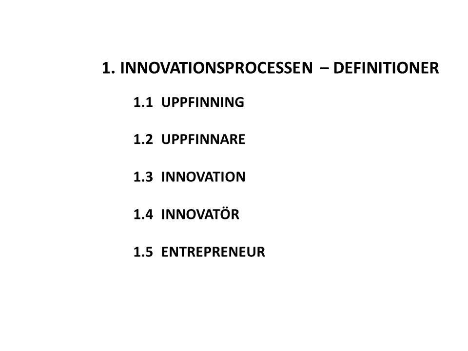 1.INNOVATIONSPROCESSEN – DEFINITIONER 1.1UPPFINNING 1.2UPPFINNARE 1.3INNOVATION 1.4INNOVATÖR 1.5ENTREPRENEUR