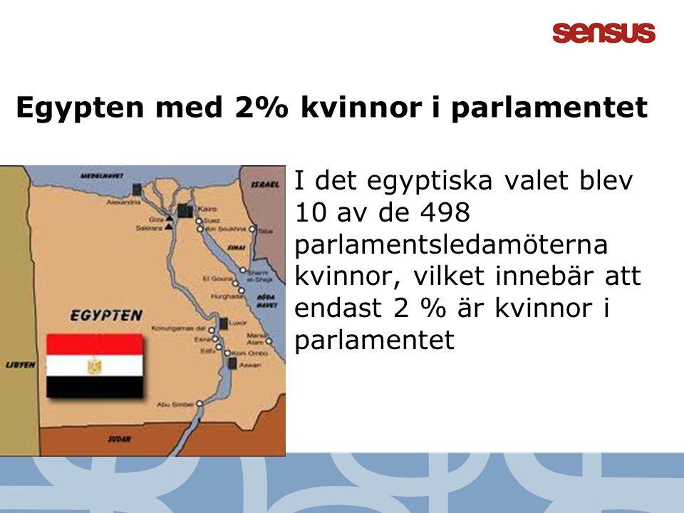 11 Egypten med 2% kvinnor i parlamentet I det egyptiska valet blev 10 av de 498 parlamentsledamöterna kvinnor, vilket innebär att endast 2 % är kvinno