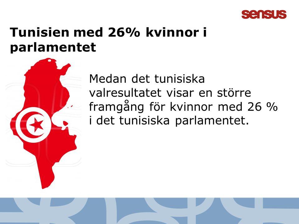 12 Tunisien med 26% kvinnor i parlamentet Medan det tunisiska valresultatet visar en större framgång för kvinnor med 26 % i det tunisiska parlamentet.