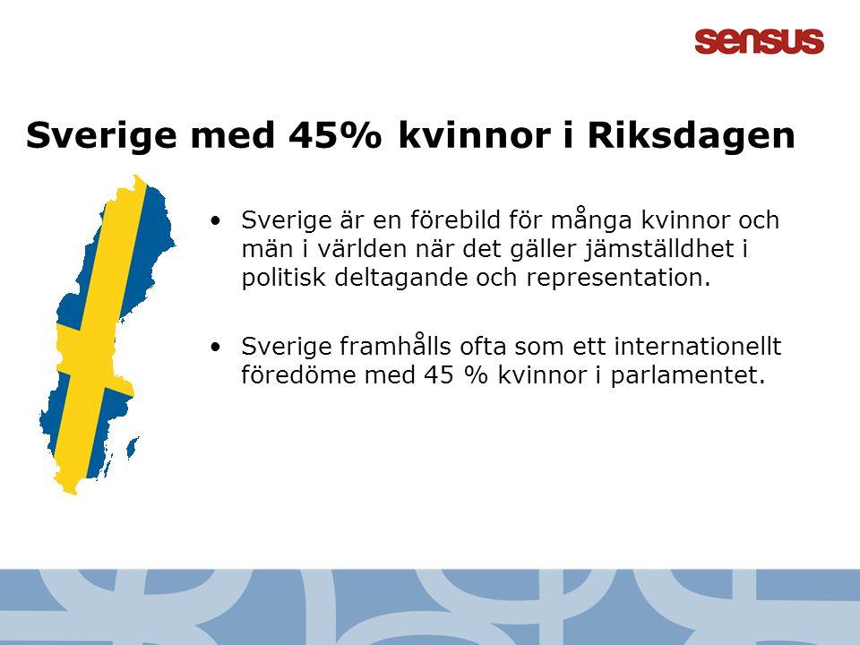 13 Sverige med 45% kvinnor i Riksdagen Sverige är en förebild för många kvinnor och män i världen när det gäller jämställdhet i politisk deltagande oc