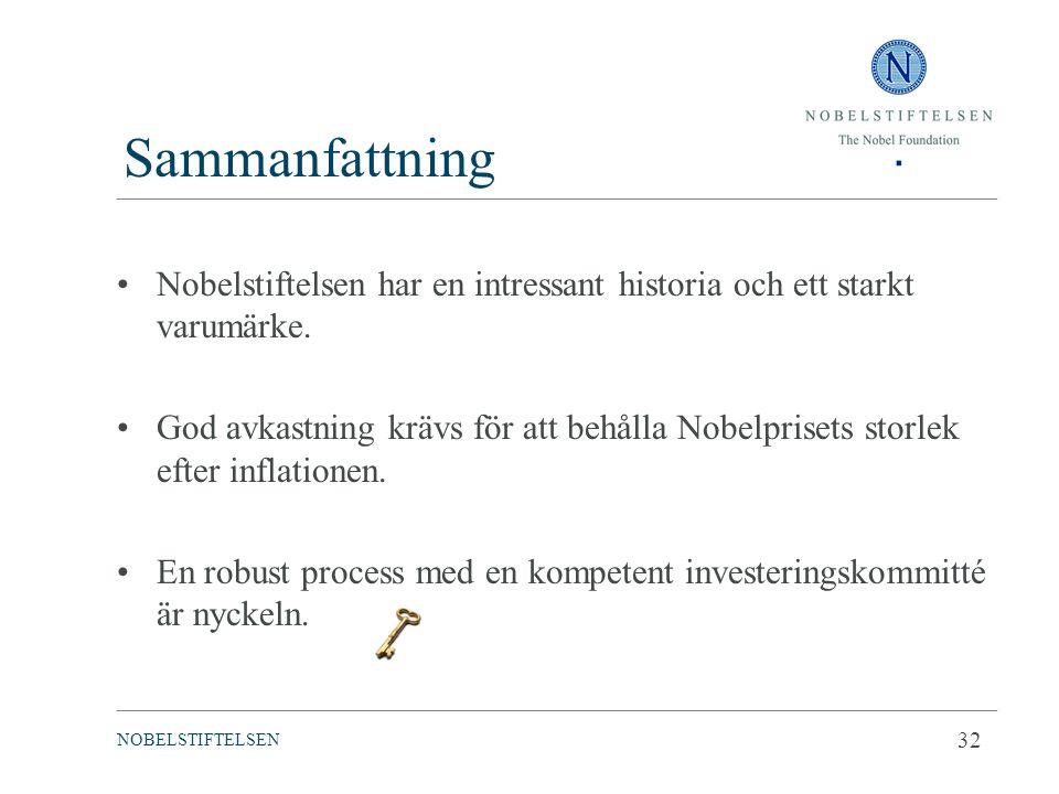 Sammanfattning Nobelstiftelsen har en intressant historia och ett starkt varumärke. God avkastning krävs för att behålla Nobelprisets storlek efter in
