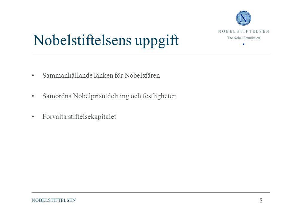 Nobelstiftelsens uppgift Sammanhållande länken för Nobelsfären Samordna Nobelprisutdelning och festligheter Förvalta stiftelsekapitalet ______________