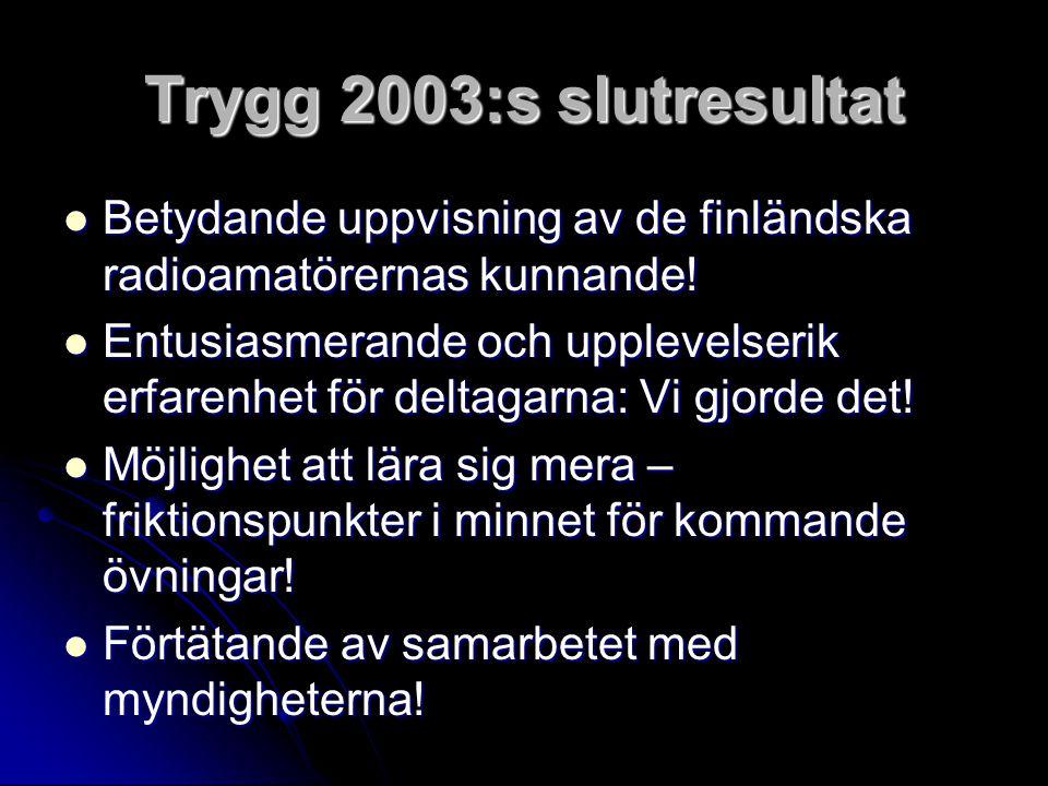 Trygg 2003:s slutresultat Betydande uppvisning av de finländska radioamatörernas kunnande! Betydande uppvisning av de finländska radioamatörernas kunn