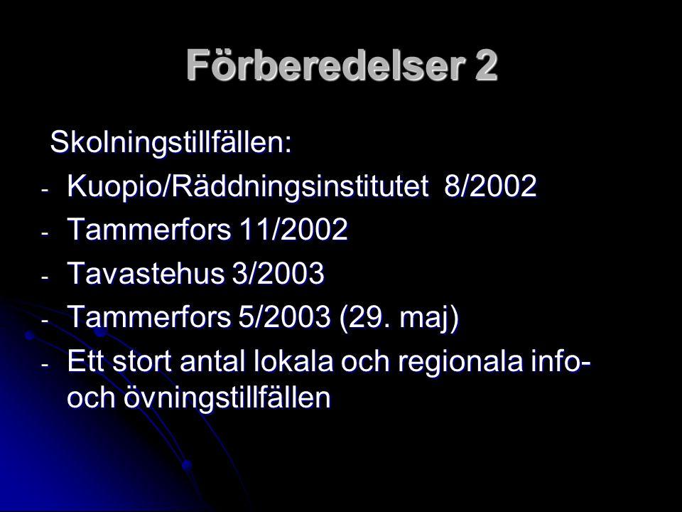 Förberedelser 2 Skolningstillfällen: Skolningstillfällen: - Kuopio/Räddningsinstitutet 8/2002 - Tammerfors 11/2002 - Tavastehus 3/2003 - Tammerfors 5/2003 (29.