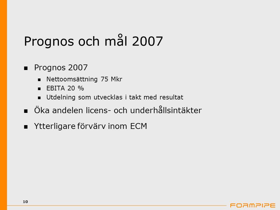 10 Prognos och mål 2007 Prognos 2007 Nettoomsättning 75 Mkr EBITA 20 % Utdelning som utvecklas i takt med resultat Öka andelen licens- och underhållsi