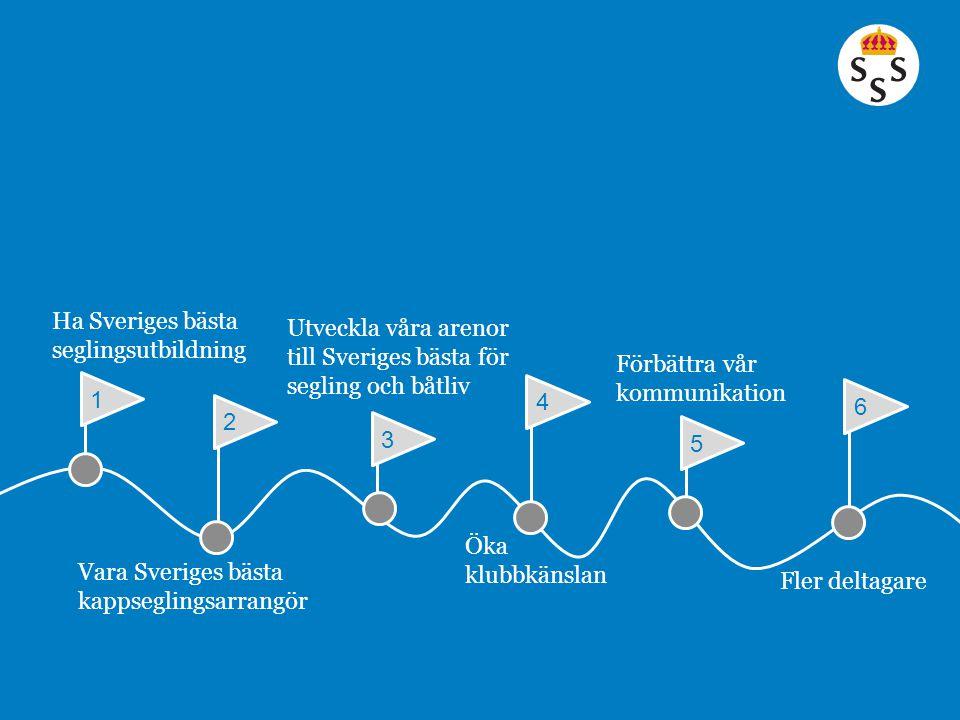 Ha Sveriges bästa seglingsutbildning Vara Sveriges bästa kappseglingsarrangör Utveckla våra arenor till Sveriges bästa för segling och båtliv Öka klub