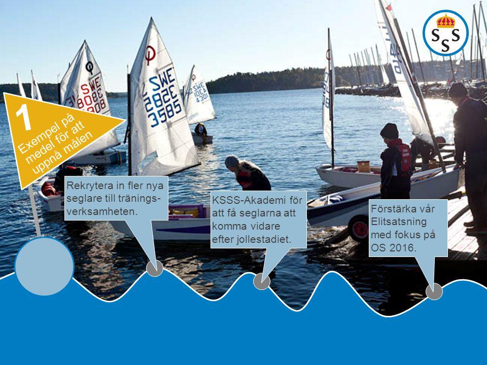 Rekrytera in fler nya seglare till tränings- verksamheten. KSSS-Akademi för att få seglarna att komma vidare efter jollestadiet. Förstärka vår Elitsat