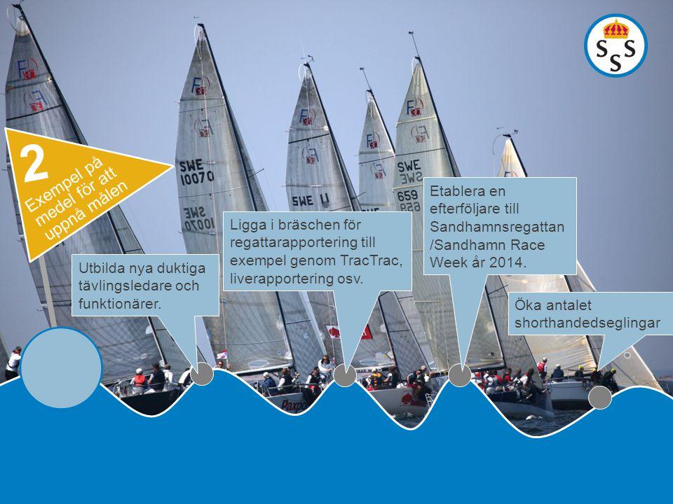 Utbilda nya duktiga tävlingsledare och funktionärer. Ligga i bräschen för regattarapportering till exempel genom TracTrac, liverapportering osv. Etabl