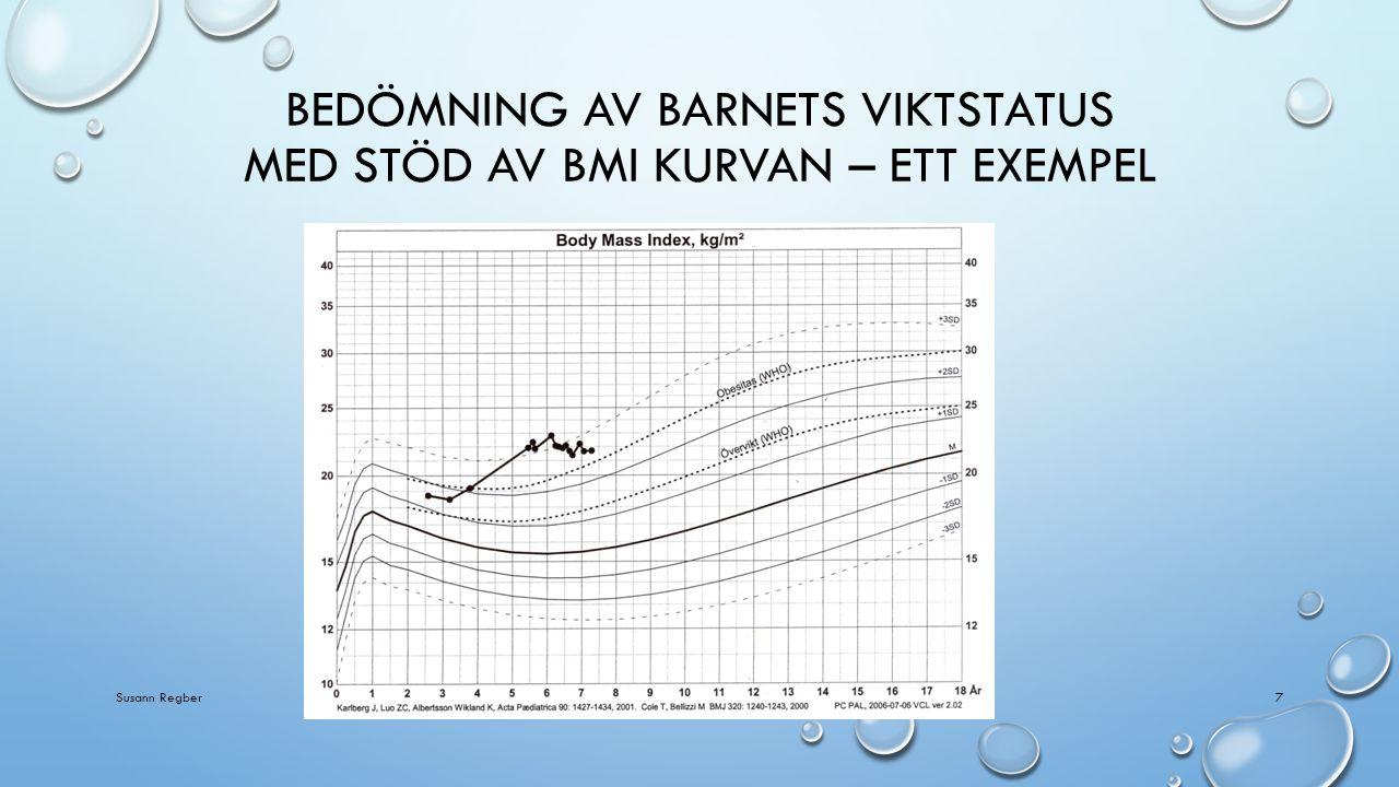 BEDÖMNING AV BARNETS VIKTSTATUS MED STÖD AV BMI KURVAN – ETT EXEMPEL 7Susann Regber