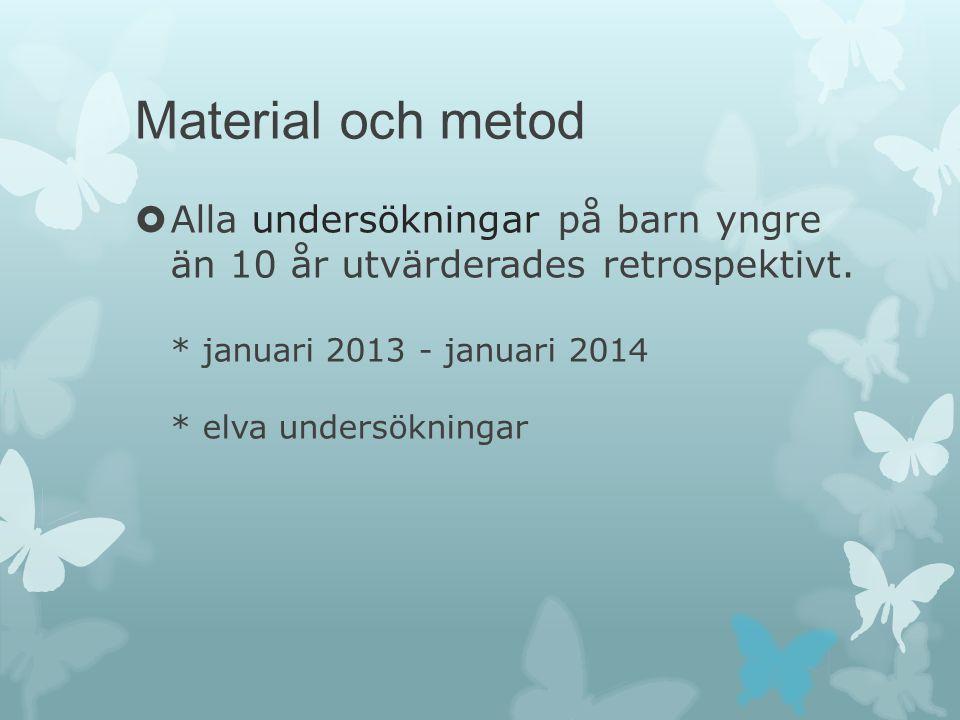 Material och metod  Alla undersökningar på barn yngre än 10 år utvärderades retrospektivt. * januari 2013 - januari 2014 * elva undersökningar