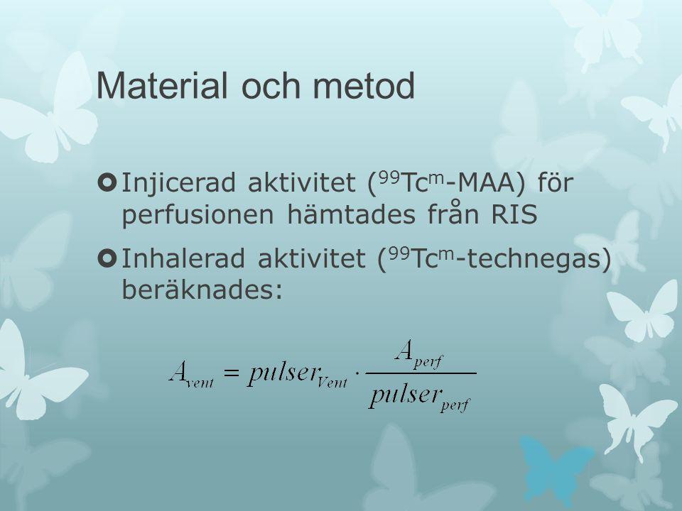 Material och metod  Injicerad aktivitet ( 99 Tc m -MAA) för perfusionen hämtades från RIS  Inhalerad aktivitet ( 99 Tc m -technegas) beräknades:
