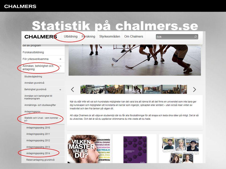 Statistik på chalmers.se