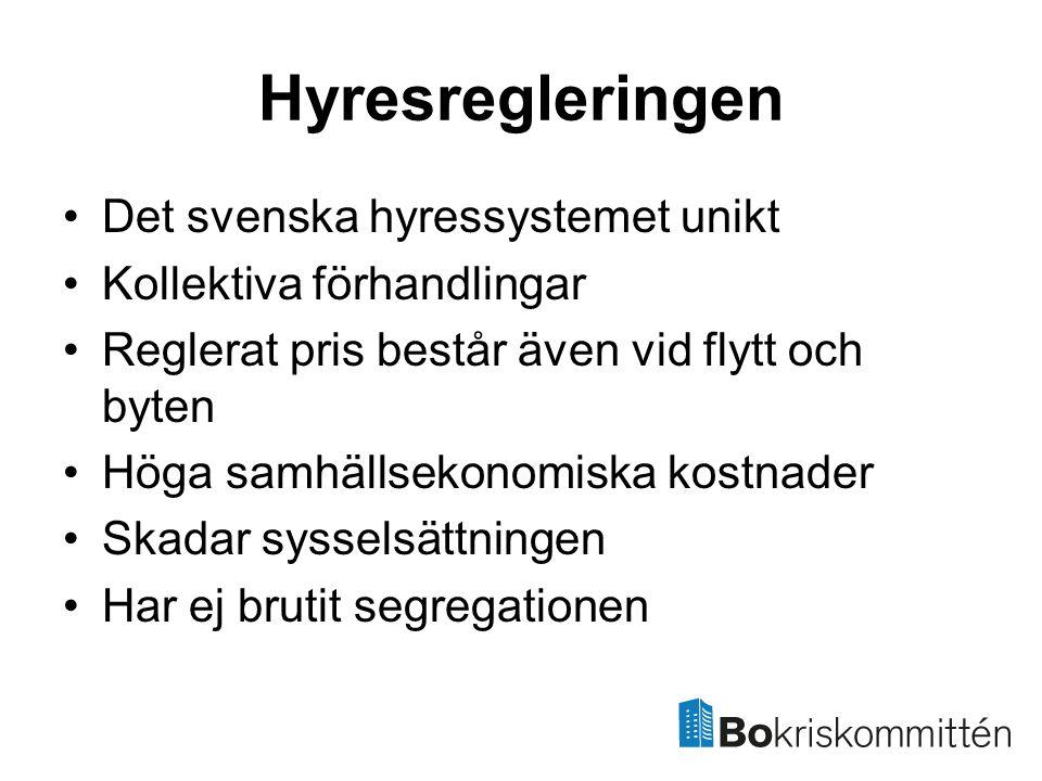 Hyresregleringen Det svenska hyressystemet unikt Kollektiva förhandlingar Reglerat pris består även vid flytt och byten Höga samhällsekonomiska kostnader Skadar sysselsättningen Har ej brutit segregationen