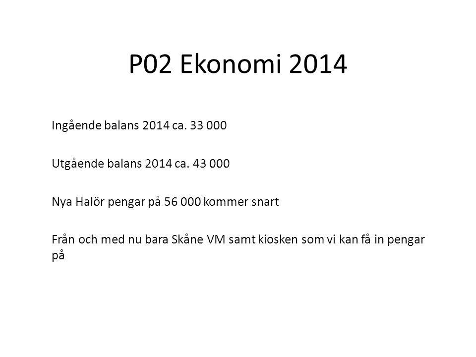 P02 Ekonomi 2014 Ingående balans 2014 ca. 33 000 Utgående balans 2014 ca.