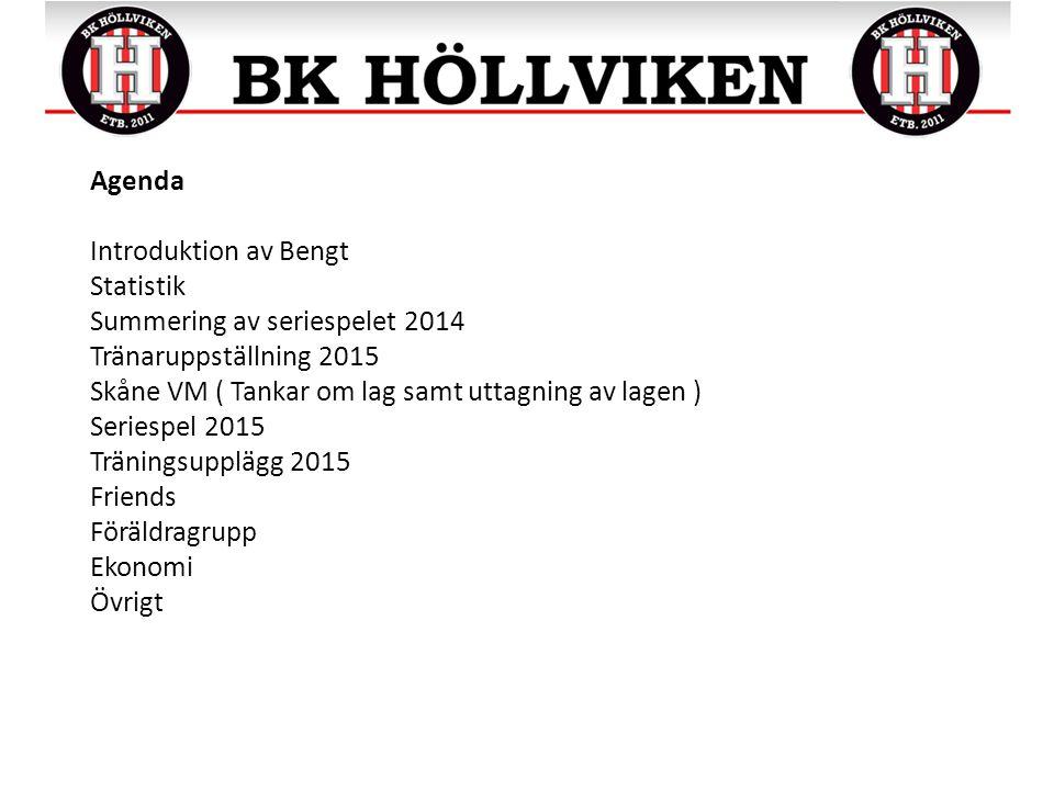 Agenda Introduktion av Bengt Statistik Summering av seriespelet 2014 Tränaruppställning 2015 Skåne VM ( Tankar om lag samt uttagning av lagen ) Seriespel 2015 Träningsupplägg 2015 Friends Föräldragrupp Ekonomi Övrigt