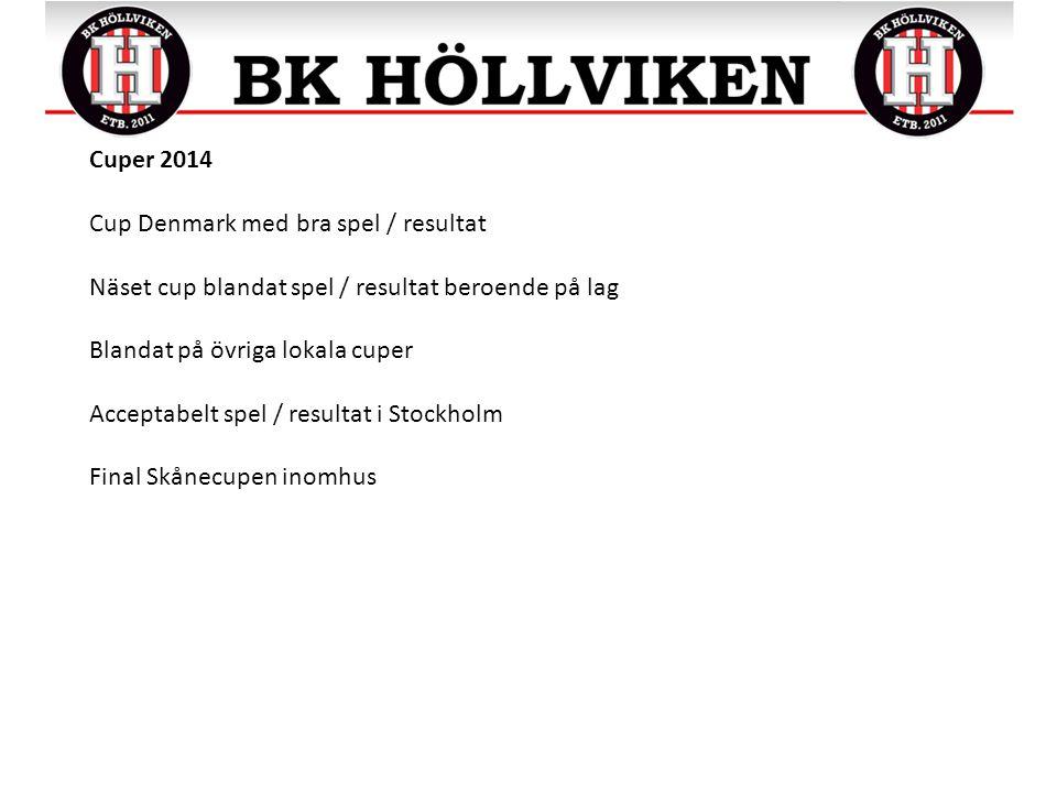 Cuper 2014 Cup Denmark med bra spel / resultat Näset cup blandat spel / resultat beroende på lag Blandat på övriga lokala cuper Acceptabelt spel / resultat i Stockholm Final Skånecupen inomhus