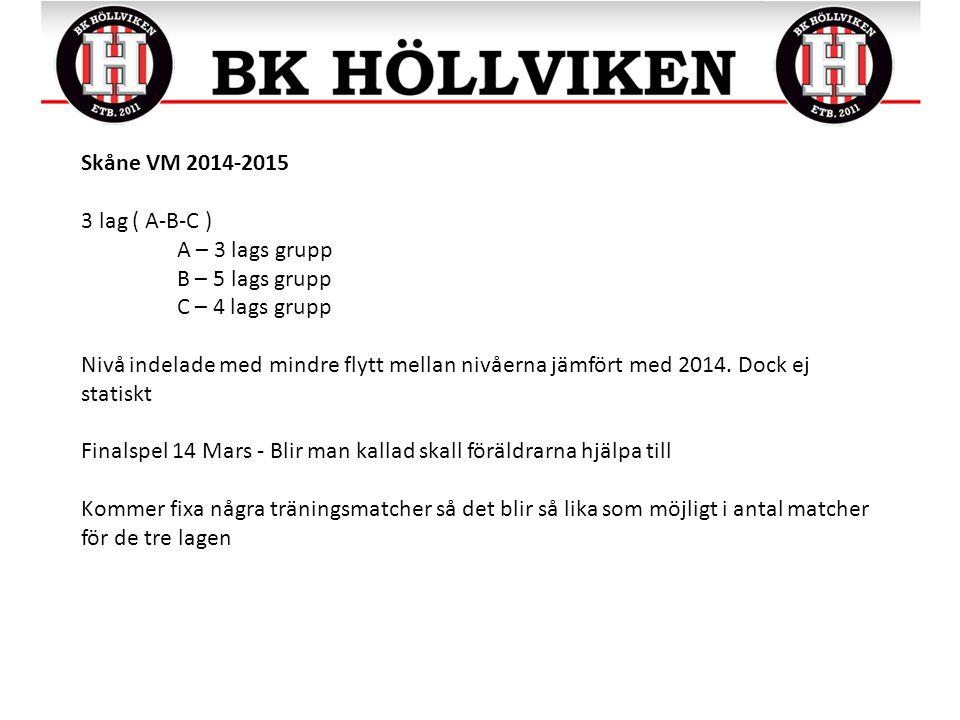 Skåne VM 2014-2015 3 lag ( A-B-C ) A – 3 lags grupp B – 5 lags grupp C – 4 lags grupp Nivå indelade med mindre flytt mellan nivåerna jämfört med 2014.