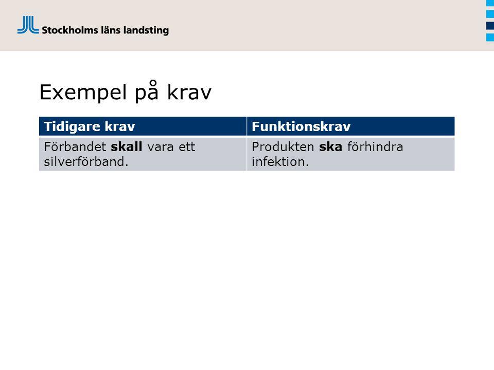 Exempel på krav Tidigare kravFunktionskrav Förbandet skall vara ett silverförband.