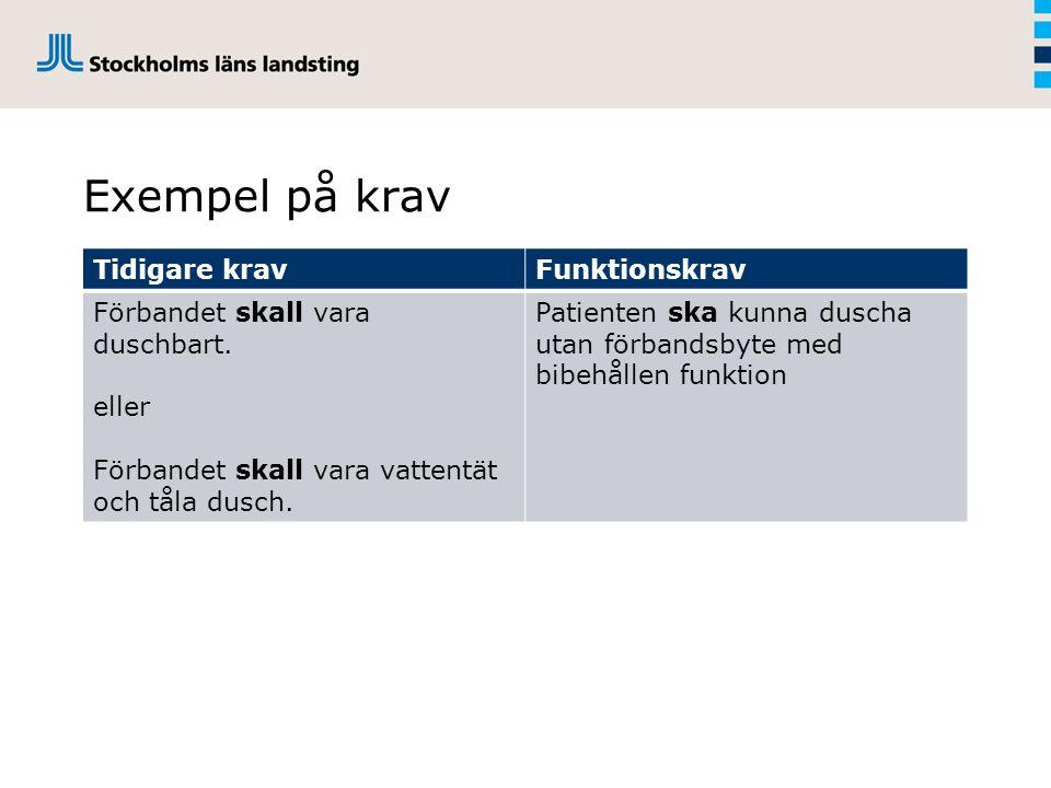 Exempel på krav Tidigare kravFunktionskrav Förbandet skall vara duschbart.