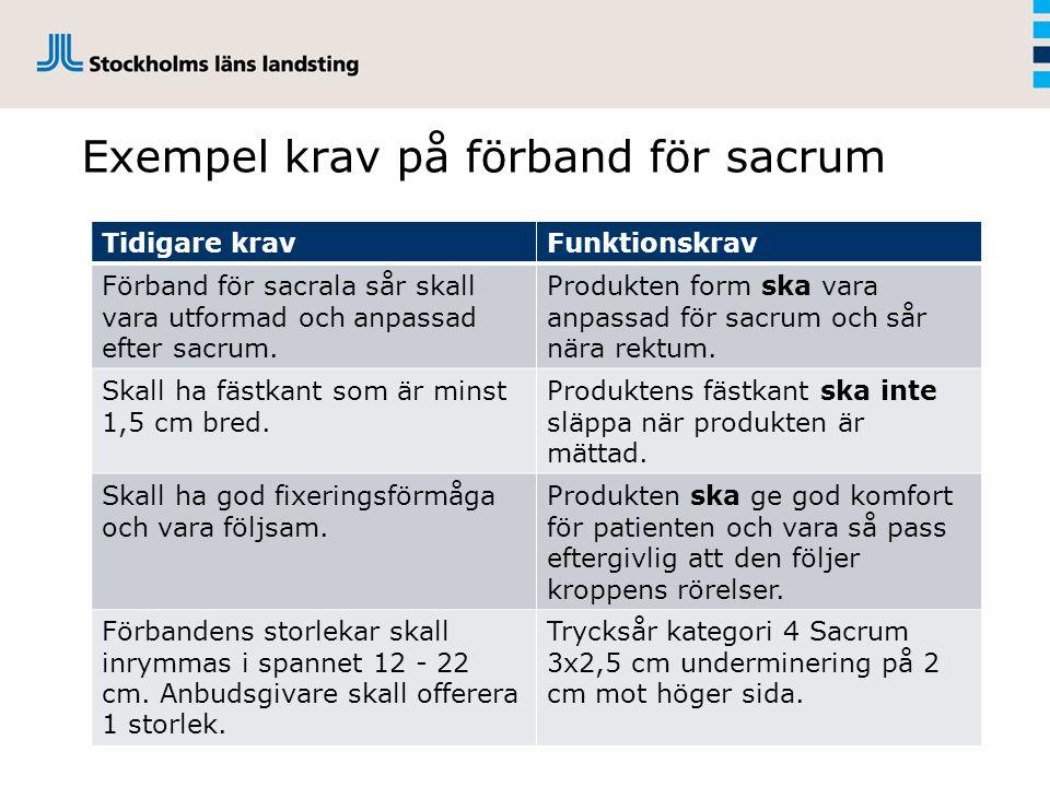 Exempel krav på förband för sacrum Tidigare kravFunktionskrav Förband för sacrala sår skall vara utformad och anpassad efter sacrum.