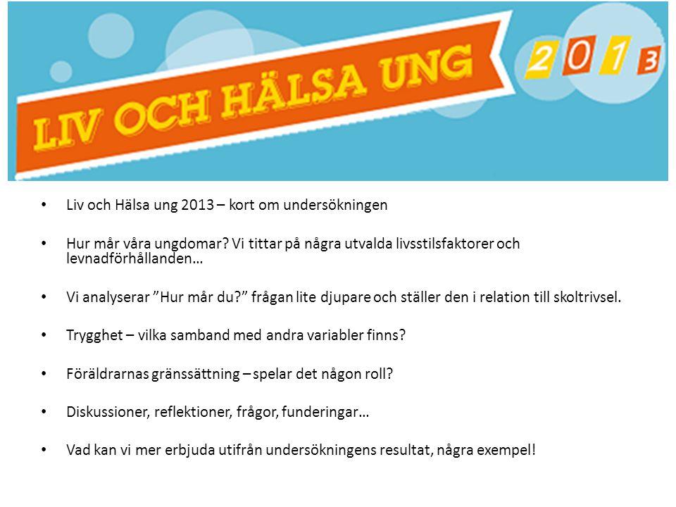 Liv och Hälsa ung 2013 – kort om undersökningen Hur mår våra ungdomar.
