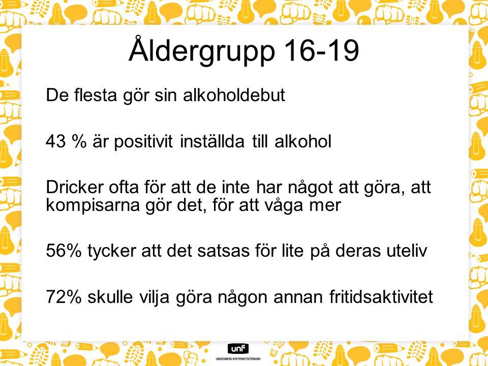 Åldergrupp 16-19 De flesta gör sin alkoholdebut 43 % är positivit inställda till alkohol Dricker ofta för att de inte har något att göra, att kompisarna gör det, för att våga mer 56% tycker att det satsas för lite på deras uteliv 72% skulle vilja göra någon annan fritidsaktivitet