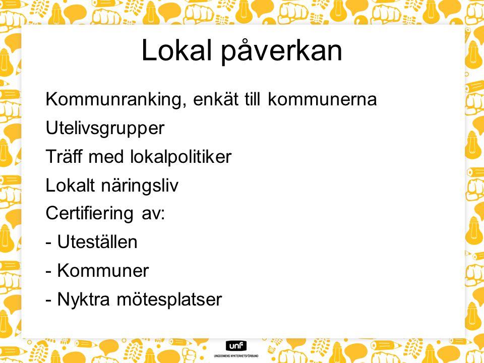 Lokal påverkan Kommunranking, enkät till kommunerna Utelivsgrupper Träff med lokalpolitiker Lokalt näringsliv Certifiering av: - Uteställen - Kommuner - Nyktra mötesplatser