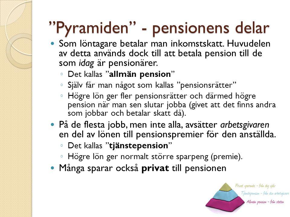 """""""Pyramiden"""" - pensionens delar Som löntagare betalar man inkomstskatt. Huvudelen av detta används dock till att betala pension till de som idag är pen"""